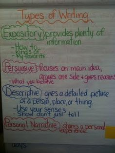 effective essay tips about types of descriptive writing motivates aspiring writers to fine tune and develop their skills types of descriptive essays get basic tips as to how to get the greatest research paper