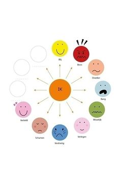 Emoties benoemen met de Sensicirkel | Kiind Magazine Emoticon, Teach Like A Champion, Creative Zen, Coaching, Therapy Worksheets, Mindfulness For Kids, Bible Crafts, Work Inspiration, Toddler Crafts
