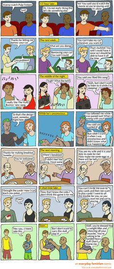 a few cartoons say more than 1000 words... Wederzijdse instemming: zo simpel is dat uit te leggen - HLN.be