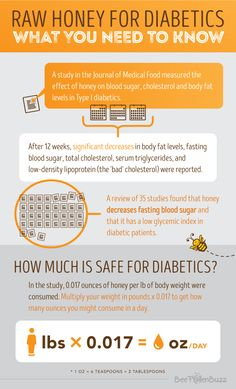 Using raw honey for diabetes improves the effectiveness of medications according to this study! Blood Sugar Symptoms, Blood Sugar Diet, Reduce Blood Sugar, No Sugar Diet, High Blood Sugar, What Lowers Blood Sugar, Stomach Fat Burning Foods, Honey, Essen