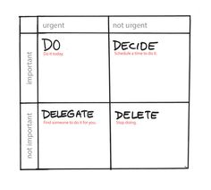 """This simple guide and template for entrepreneurs and business owners will help you prioritize goals and create an action plan to increase productivity. [also called """"the Eisenhower Box"""" Professional Development, Self Development, Personal Development, Work Productivity, Increase Productivity, Business Planning, Business Tips, Coaching, Education Quotes"""