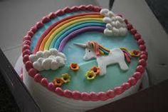 unicorn birthday cake - Google Search
