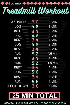 Treadmill Workout Beginner, Running On Treadmill, Good Motivation, Weight Loss Motivation, Fitness Motivation, Start Losing Weight, How To Lose Weight Fast, Weight Loss Plans, Best Weight Loss
