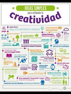Printing Videos Vase Best Way To Learn Spanish Words Key: 1164993571 Spanish Language Learning, Teaching Spanish, Learn Spanish, Spanish Activities, Start Ups, Creativity And Innovation, Design Thinking, Study Tips, Study Skills