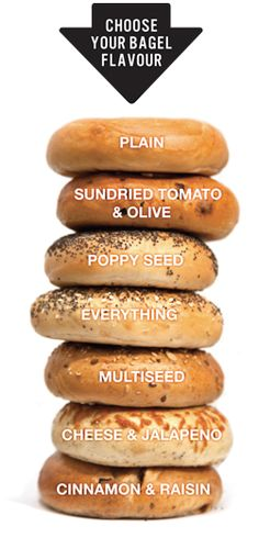 The Whole Bagel, Bath's first Bagel shop.