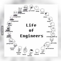 A funny page to de-stress and joke about our engineering lives with other engineers and engineering students using engineer memes, engineer videos, and engineer jokes, in addition to sharing life experiences as an engineer or engineering student Engineering Memes, School Of Engineering, Chemical Engineering, Mechanical Engineering, Engineering Cake, Electrical Engineering Quotes, Bridge Engineering, Process Engineering, Electronic Engineering