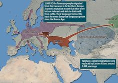 Researchers at the Natural History Museum of Denmark found that the Yamnaya people from southern Russia spread their ideas and DNA to northern Europe during a mass migration period.