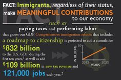 Immigration Reform Mythbusters! -Sherin Thawer http://about.me/sherinthawer
