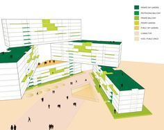 Image 10 of 12 from gallery of The Interlace / OMA / Ole Scheeren. Public Space Diagram
