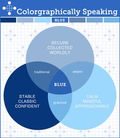 Colorgraphically Speaking Psychology of Blue