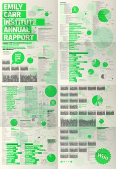 An annual report that for my magazine I looks to cluttered to I will consider this when designing my layout.