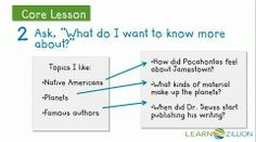 Choose a research writing topic for an informational text In this lesson you will learn how to choose a writing topic for an informational text by asking questions about your interests.