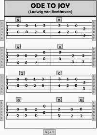 As in ALL songs, if you're a beginner looking at a Double-Stop TAB sheet, you can play only the TOP LINE, which is the Melody. Easy Guitar Tabs, Easy Guitar Songs, Guitar Chords For Songs, Guitar Notes, Guitar Sheet Music, Guitar Lessons, Jazz Guitar, Piano Music, Art Lessons