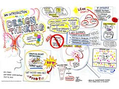 An Introduction To Design Thinking by Friederike Geiken, Member of Women Who… - Bildung Web Development Projects, Web Development Company, Application Development, Design Thinking, Cultura Maker, Systems Thinking, Thinking Skills, Learning Spaces, Website Design Inspiration