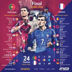 Portugal - France, Sports infographics, final, EURO2016, art, soccer, football, Nani, Cristiano Ronaldo, Antoine Griezmann, Dimitri Payet, #sportaredi