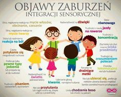 po­­rzą­d­ko­­wać You are in the right place about educational websites for students Here we offer y Baby Sensory, Sensory Activities, Activities For Kids, Kindergarten Anchor Charts, Polish Language, Birthday Traditions, Sensory Integration, Education Humor, Educational Websites