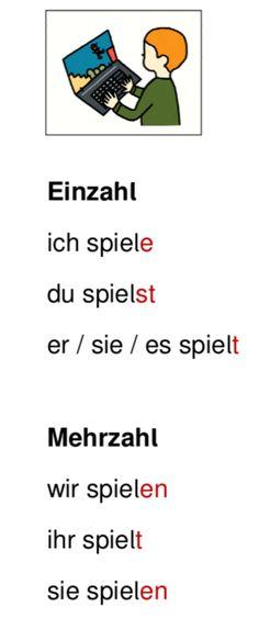 Letters, Education, Logos, Learning, Brief Deutsch, Learn Languages, Learn German, Grammar, Kid Games