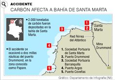 Carbón Afecta a Bahía de Santa Marta