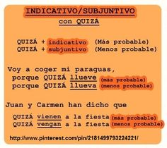 Whether we should use indicative or subjunctive form after 'quizá' has always been a tricky issue for Spanish learners; hopefully this image can help you to resolve the problem. #laemadrid www.laemadrid.com