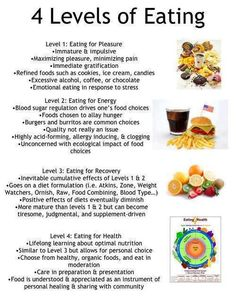 Maybe a 3 #wellness #nutrition
