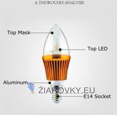 nízka spotreba a dlhá životnosť takmer nulová tvorba stratového tepla vysoká odolnosť proti otrasom a chveniu životnosť nezávisí na počte zapnutí rovnomerná intenzita vyžarovaného svetla LED žiarovky počas jej životnosti široký teplotný rozsah použitia -40°C do +100°C- možnosť vytvárať rôznofarebné svetlo vynikajúce farebné podanie ohľaduplné voči životnému prostrediu.