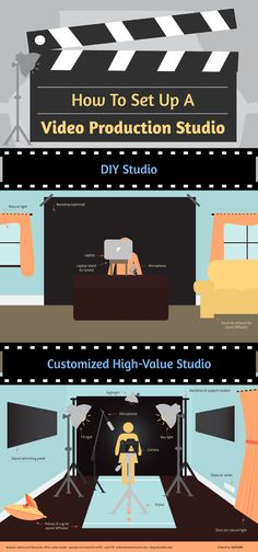 How To DIY: Home Video Recording Studio Setup + Video Editing Creating engaging videos doesn't have to be expensive. Check out how to build your own home video studio and our recommended list of high ROI gear. Video Studio, Film Studio, Production Studio, Studio Logo, Video Editing Studio, Studio Studio, Garage Studio, Photo Studio, Diy Videos
