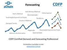 Forecasting: cálculo utilizando Holt´s, Holt-Winters, Damped Trends, Croston´s, Regressão, Sazonalidade, entre outros. Inscrições: http://www.achain.com.br/