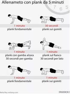 esercizio planking da 5 minuti