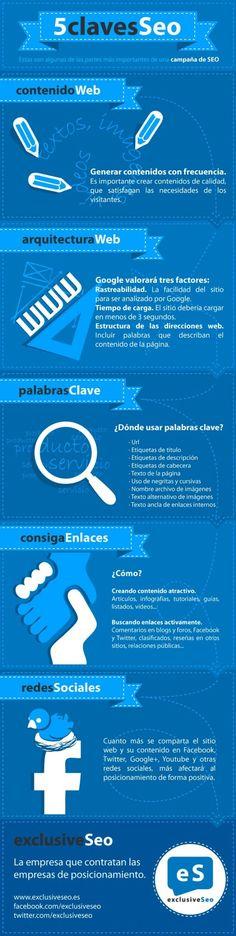 Infografía en español que nos resume de forma comprensible las cinco claves SEO para lograr un buen posicionamiento de nuestro sitio en los buscadores.
