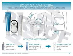 Máquina corporal corrientes galvánicas Galvanic Body Spa, Ageloc Galvanic Spa, Nu Skin Ageloc, Skin Treatments, Cellulite, Your Skin, Anti Aging, Massage, Facial