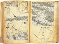 Taqi al-Din Ibn Ma'ruf: A Bio-Bibliographical Essay - Muslim Heritage Islamic World, Islamic Art, Science Art, Science And Technology, Mad Scientists, Slide Rule, Smash Book, Mathematics, Civilization