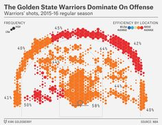 goldsberry-warriors-