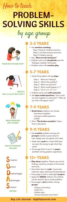 How to Teach Problem-Solving to Kids (by age) – Big Life Journal
