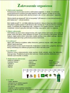 Zasadowy organizm Acid And Alkaline, Health And Beauty, Periodic Table, Healthy, Therapy, Diet, Periodic Table Chart, Periotic Table, Health