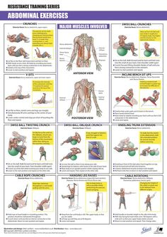 ABDOMINALS Exercises