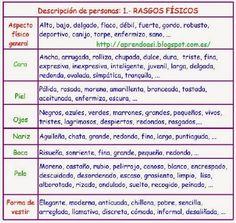 Adjetivos para describir los rasgos físicos de una persona.