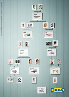 IKEA_Family_Tree-03-Kitchen_Table.jpg (1800×2546)