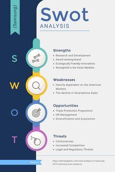 Visualisation, Data Visualization, Swot Analysis Template, Case Study Template, Presentation Design, Brochure Design, Web Design, Free Infographic Templates, Infographic Website