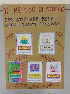 Classroom Memes, School Classroom, Art School, Back To School, Montessori, Italian Language, Learning Italian, Teaching History, Home Schooling