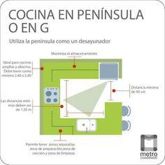 Guía de distribución de una cocina   Cocina - Decora Ilumina