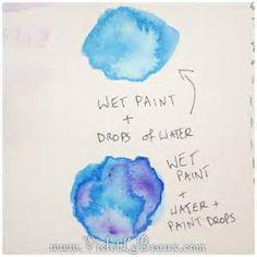 Watercolor Flower Painting Technique