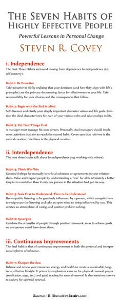 Summary of 'The Seven Habits of Highly Effective People' by Steven Covey…