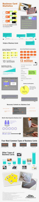 Estadísticas sobre tarjetas de visita #infografia #infographic #marketing