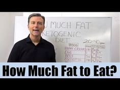 How Much Fat Do I Eat: Ketogenic Diet? - YouTube