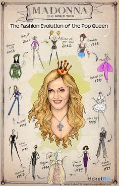 Madonna's Fashion Evolution  1982 - 2012