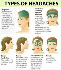 Types of Headaches Infographic w/ visual aid and information