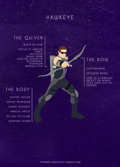 Hawkeye Abilities & Weapons by tifferini