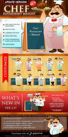 Chef Restaurant Mascot suitable for restaurant/food mascot
