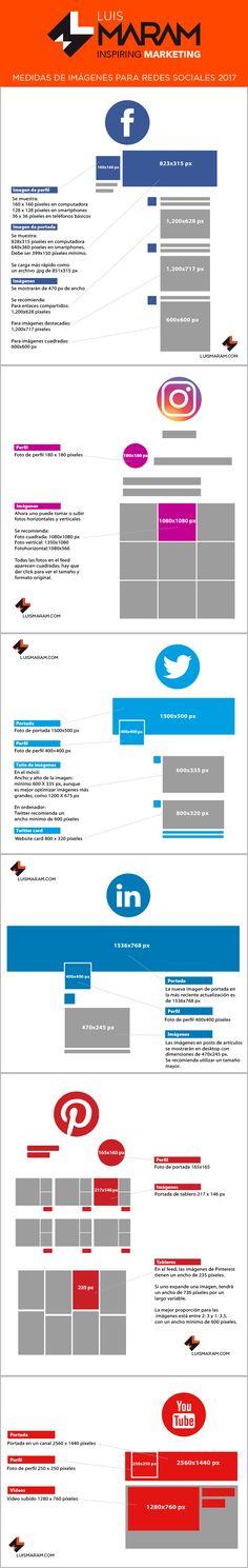 Guía de Tamaños de imágenes para redes sociales ¡Conócelas todas y úsalas!