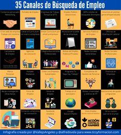 35 canales para la búsqueda de empleo #infografia #FOL #RRHH #OrientaciónLaboral Something Interesting, Infographics, Lifestyle, Anime, Tips, Frases, Career Advice, Public Service, Natural Skin Care